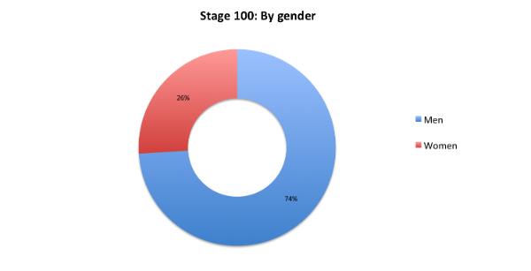 Gender_600