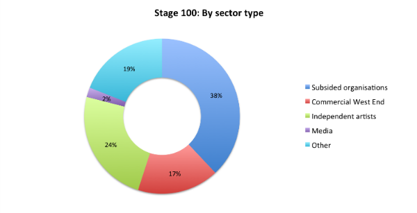 Sector_600