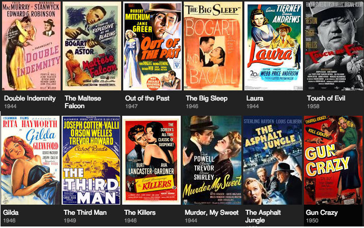 Some of the best known, film noir classics